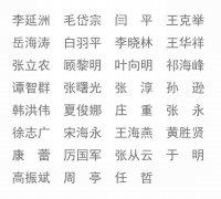展讯 ‖ 写意气象2019――中国油画展